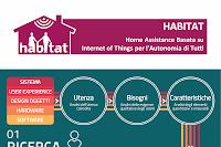 https://docs.google.com/a/habitatproject.info/viewer?a=v&pid=sites&srcid=aGFiaXRhdHByb2plY3QuaW5mb3xsaW5lfGd4OjU5ZmRmZjllYzVhODBhYjA